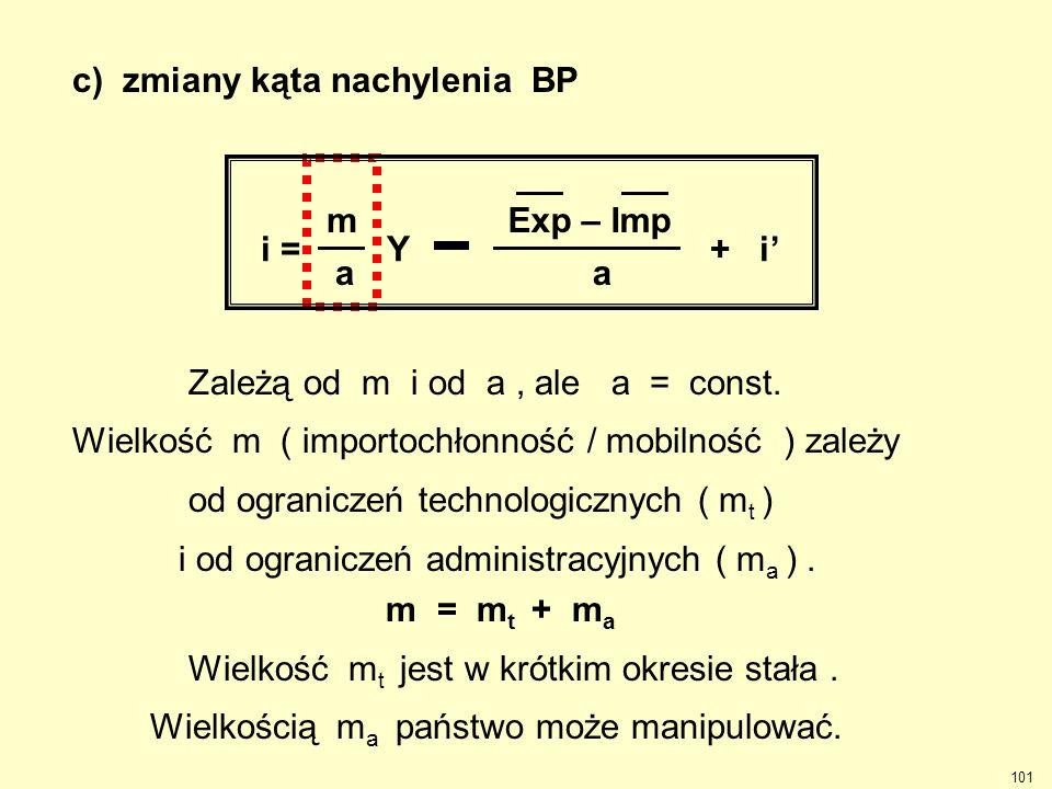 Zależą od m i od a, ale a = const. Wielkość m ( importochłonność / mobilność ) zależy od ograniczeń technologicznych ( m t ) i od ograniczeń administr