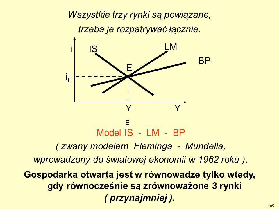 Wszystkie trzy rynki są powiązane, trzeba je rozpatrywać łącznie. Model IS - LM - BP ( zwany modelem Fleminga - Mundella, wprowadzony do światowej eko
