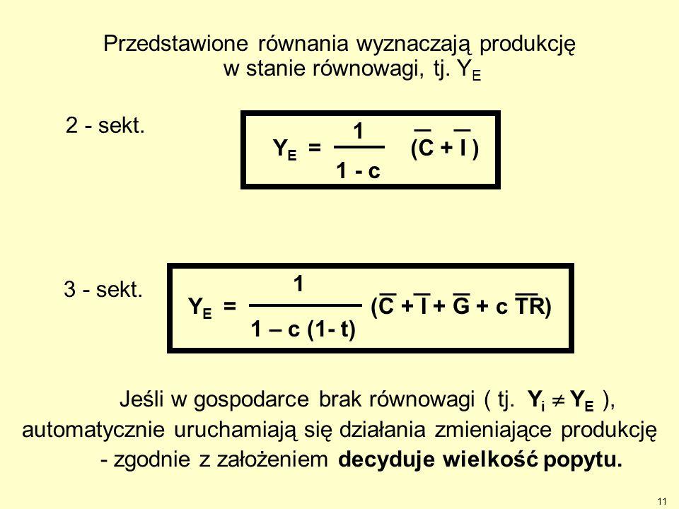 11 Przedstawione równania wyznaczają produkcję w stanie równowagi, tj. Y E 3 - sekt. Y E = 1 1 - c (C + I ) 1 1 – c (1- t) (C + I + G + c TR) Y E = 2