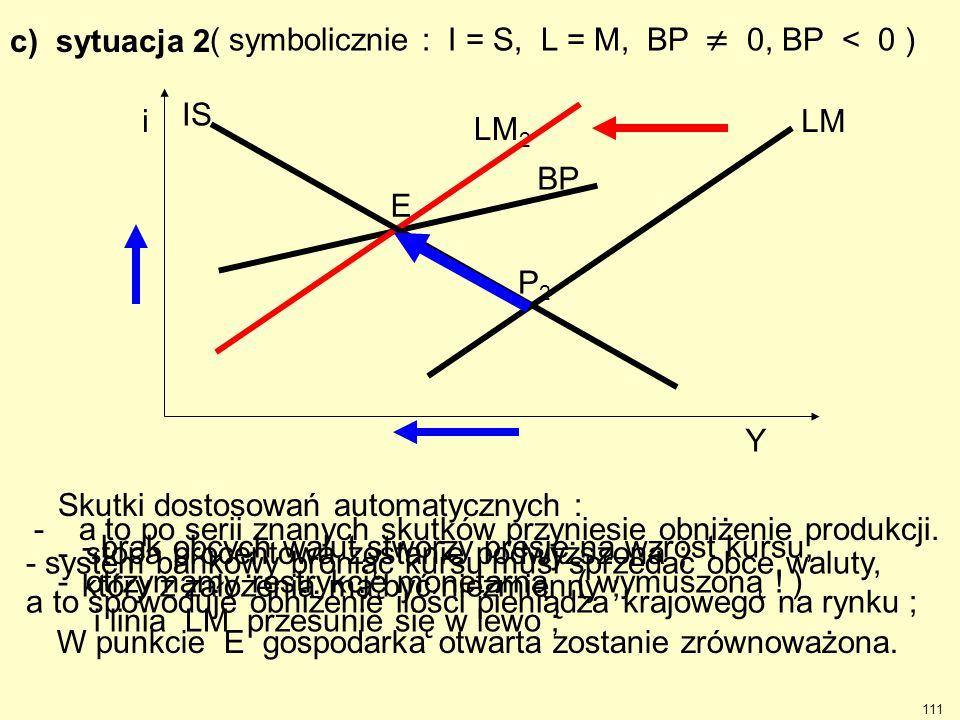 BP LM 2 E c) sytuacja 2 ( symbolicznie : I = S, L = M, BP  0, BP < 0 ) Skutki dostosowań automatycznych : - brak obcych walut stworzy presję na wzros