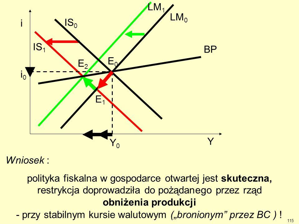 MakroEG Wyniki analizy mówią, że po przejściu E 0  E 1  E 2 w gospodarce nastąpi ostatecznie : - obniżenie produkcji ; IS 1 E1E1 LM 1 Y Y0Y0 i0i0 i