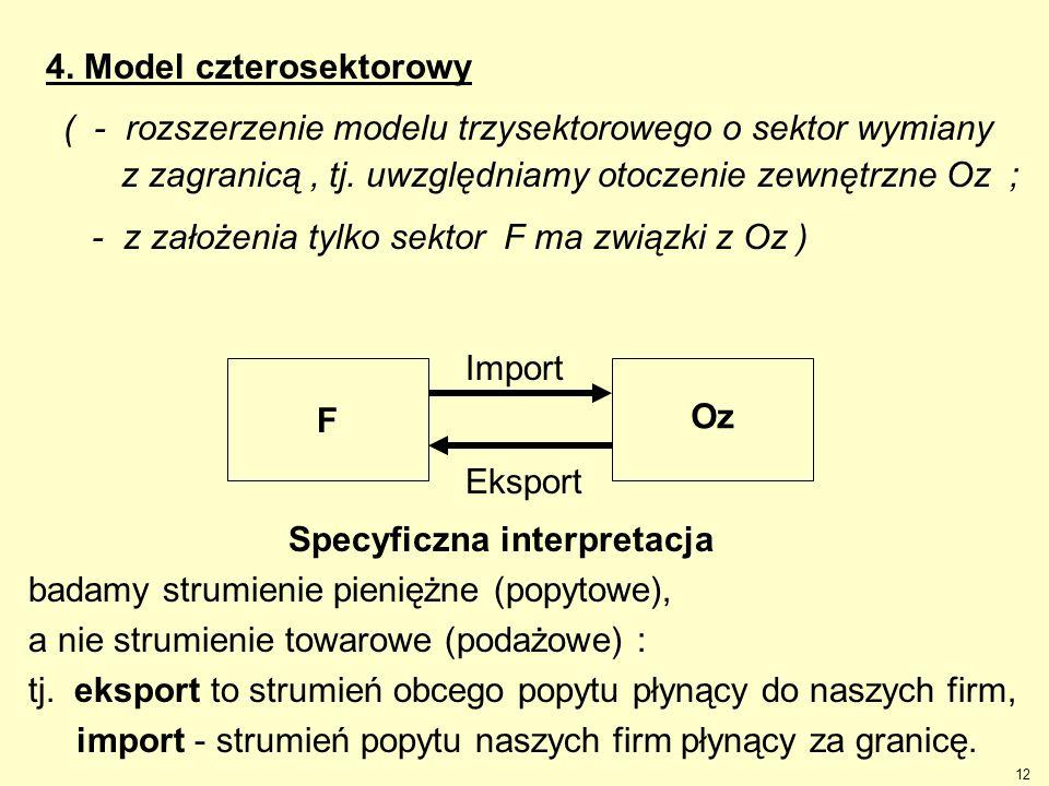 12 4. Model czterosektorowy ( - rozszerzenie modelu trzysektorowego o sektor wymiany z zagranicą, tj. uwzględniamy otoczenie zewnętrzne Oz ; F Oz Impo