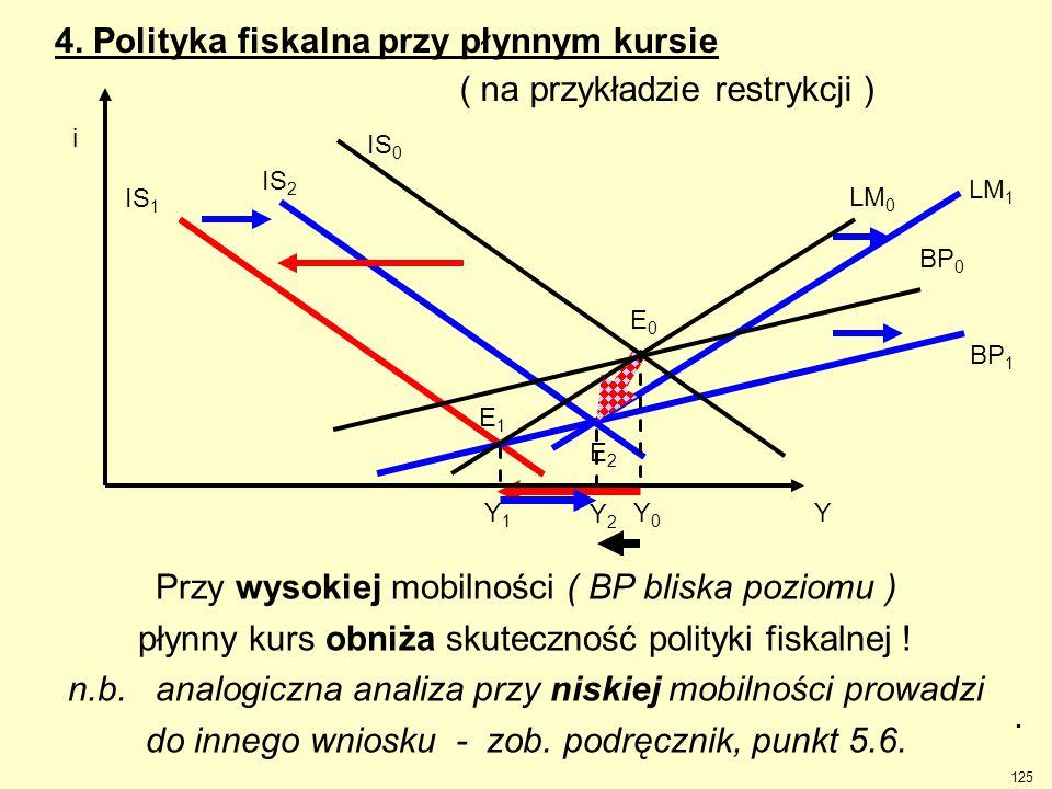 ( na przykładzie restrykcji ) IS 1 E1E1 Y1Y1 IS 2 LM 1 BP 1 E2E2 Y2Y2 Restrykcja fiskalna (  G < 0 ) przesunie IS w lewo do IS 1. Restrykcja jest sk