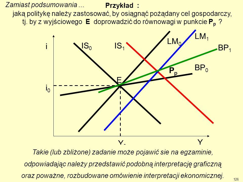 Y Y0Y0 i0i0 i IS 0 LM 0 BP 0 E. P p Przykład : jaką politykę należy zastosować, by osiągnąć pożądany cel gospodarczy, tj. by z wyjściowego E doprowadz