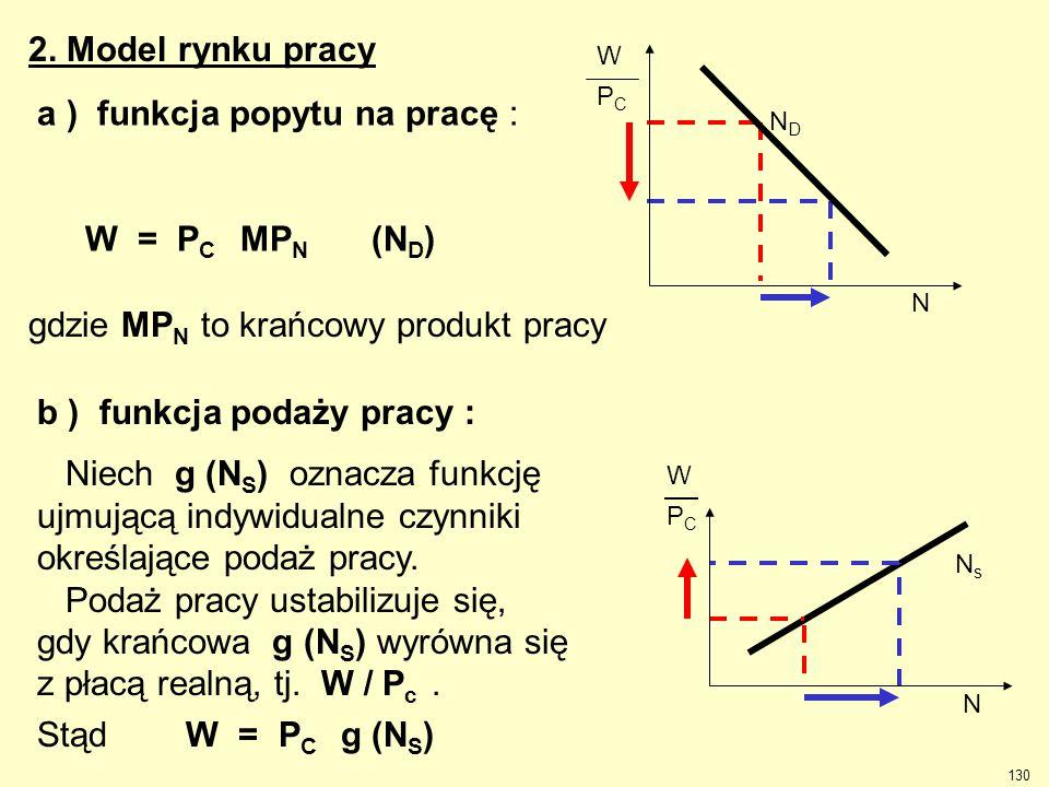 130 a ) funkcja popytu na pracę : W = P C MP N (N D ) NDND N WPCWPC gdzie MP N to krańcowy produkt pracy Niech g (N S ) oznacza funkcję ujmującą indyw