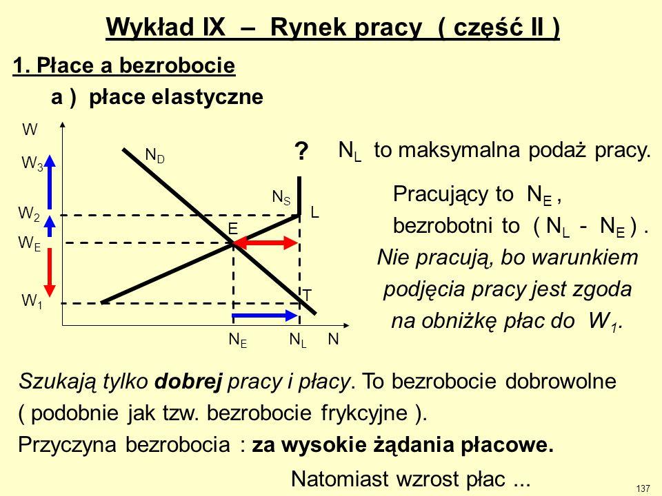 137 Wykład IX – Rynek pracy ( część II ) 1. Płace a bezrobocie a ) płace elastyczne W1W1 Pracujący to N E, bezrobotni to ( N L - N E ). Szukają tylko