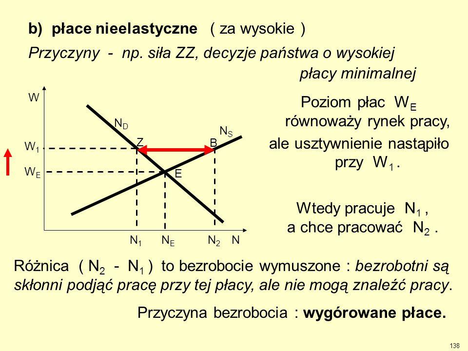 b) płace nieelastyczne ( za wysokie ) Przyczyny - np. siła ZZ, decyzje państwa o wysokiej n płacy minimalnej Poziom płac W E równoważy rynek pracy, al