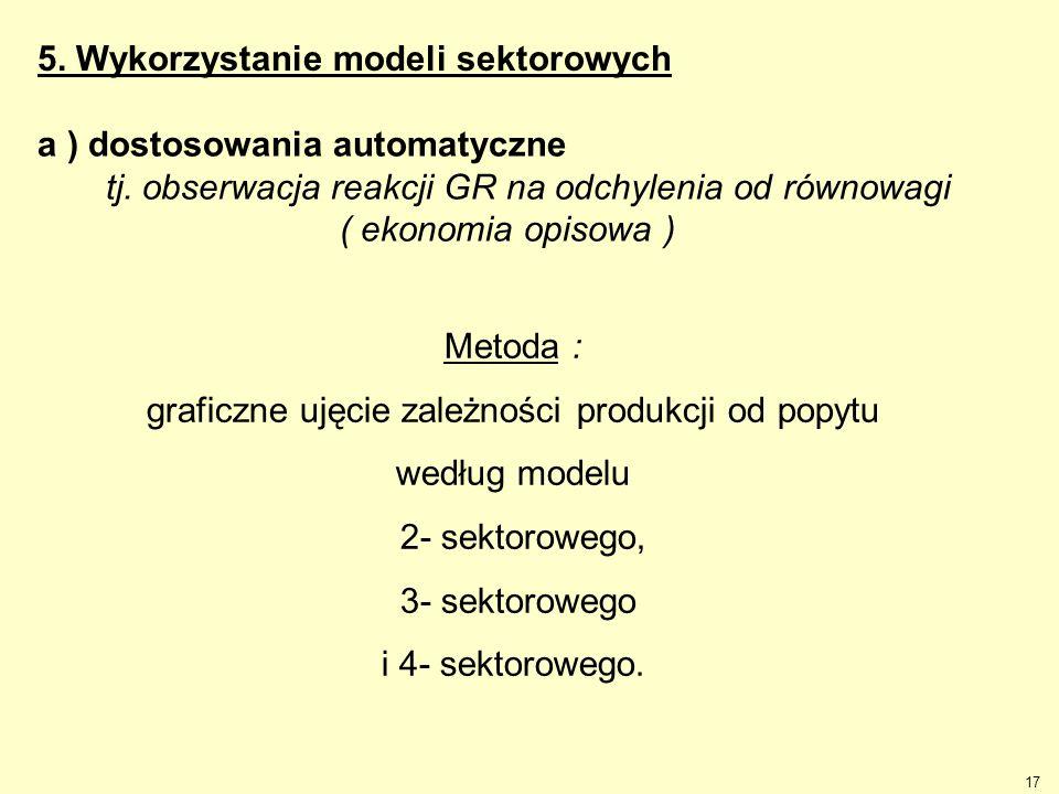 17 5. Wykorzystanie modeli sektorowych a ) dostosowania automatyczne tj. obserwacja reakcji GR na odchylenia od równowagi ( ekonomia opisowa ) Metoda