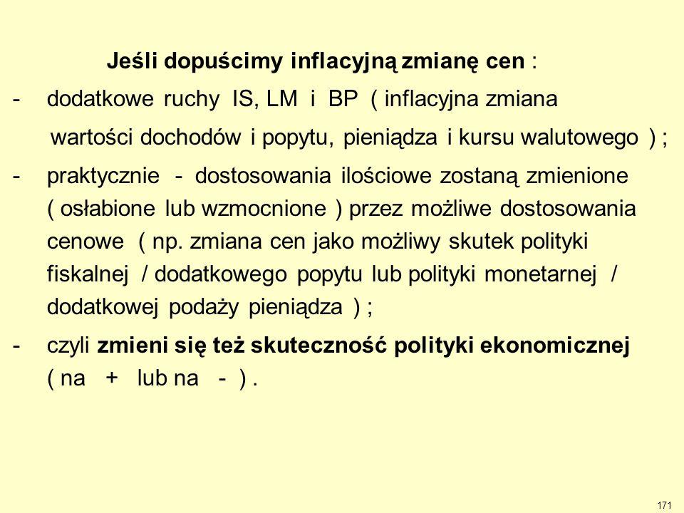171 Jeśli dopuścimy inflacyjną zmianę cen : -dodatkowe ruchy IS, LM i BP ( inflacyjna zmiana wartości dochodów i popytu, pieniądza i kursu walutowego