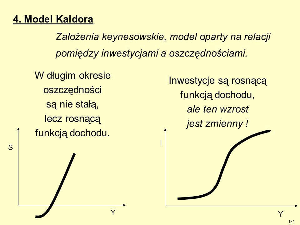 181 4. Model Kaldora Założenia keynesowskie, model oparty na relacji pomiędzy inwestycjami a oszczędnościami. W długim okresie oszczędności są nie sta