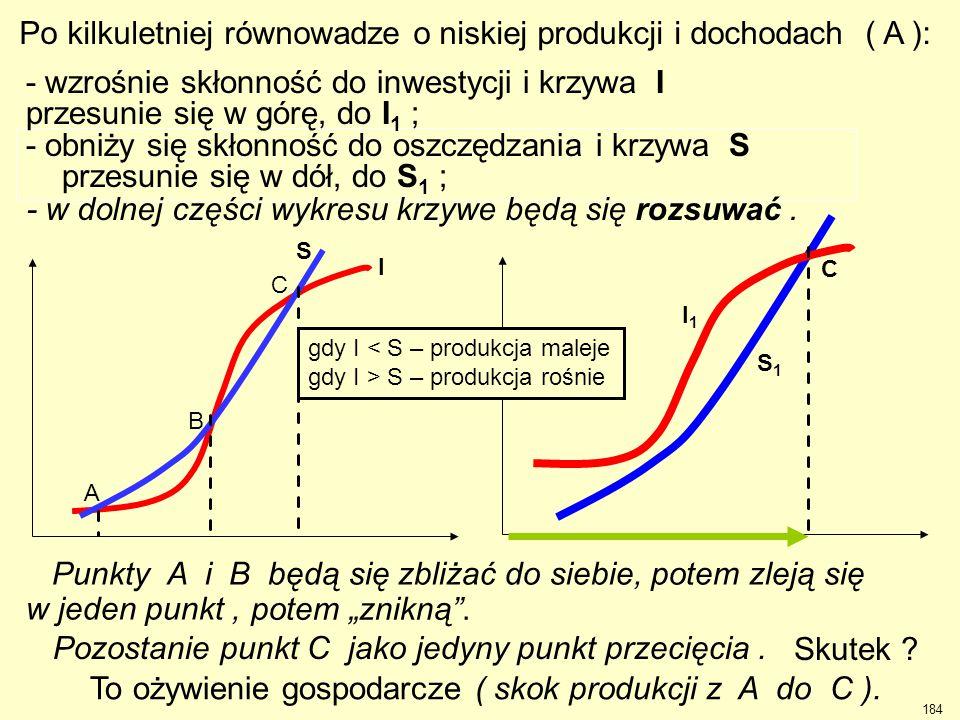 - obniży się skłonność do oszczędzania i krzywa S przesunie się w dół, do S 1 ; - wzrośnie skłonność do inwestycji i krzywa I przesunie się w górę, do