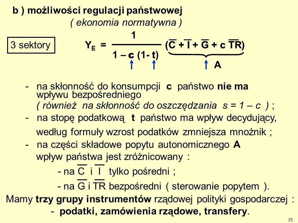 25 -na skłonność do konsumpcji c państwo nie ma wpływu bezpośredniego ( również na skłonność do oszczędzania s = 1 – c ) ; Mamy trzy grupy instrumentó