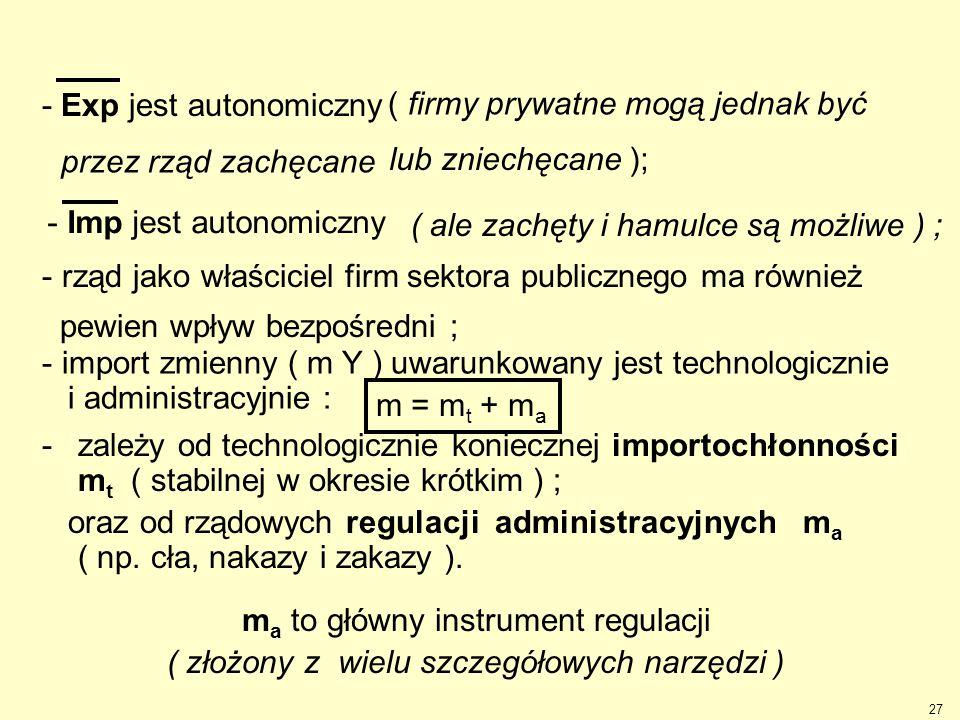 27 - rząd jako właściciel firm sektora publicznego ma również pewien wpływ bezpośredni ; - Imp jest autonomiczny m = m t + m a ( ale zachęty i hamulce
