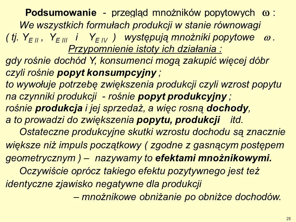 28 Podsumowanie - przegląd mnożników popytowych  : We wszystkich formułach produkcji w stanie równowagi ( tj. Y E II, Y E III i Y E IV ) występują mn