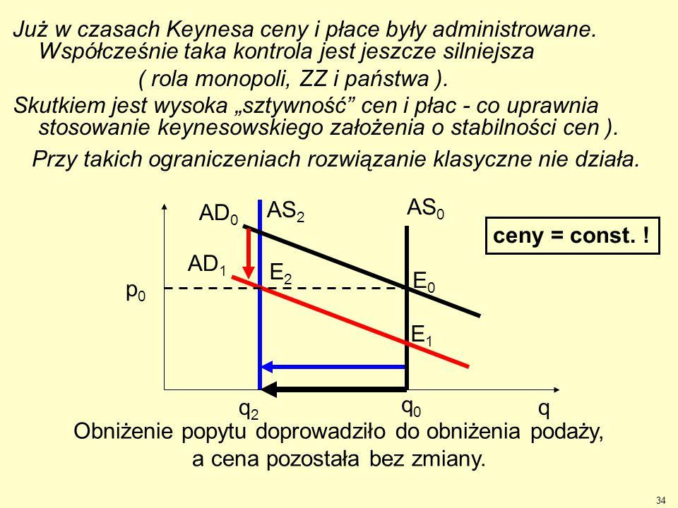 34 Przy takich ograniczeniach rozwiązanie klasyczne nie działa. Już w czasach Keynesa ceny i płace były administrowane. Współcześnie taka kontrola jes