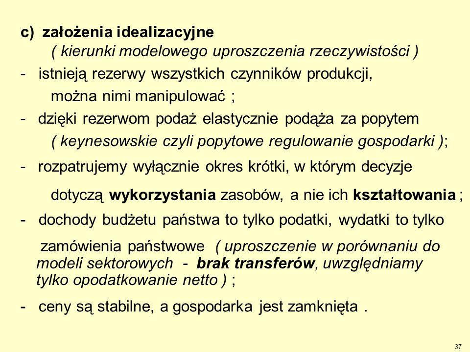 37 c) założenia idealizacyjne ( kierunki modelowego uproszczenia rzeczywistości ) - istnieją rezerwy wszystkich czynników produkcji, można nimi manipu