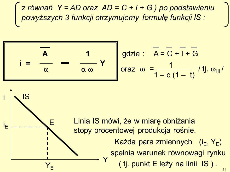 formułę funkcji IS : z równań Y = AD oraz AD = C + I + G ) po podstawieniu powyższych 3 funkcji otrzymujemy  = / tj.  III / 1 1 – c (1 – t) gdzie :A
