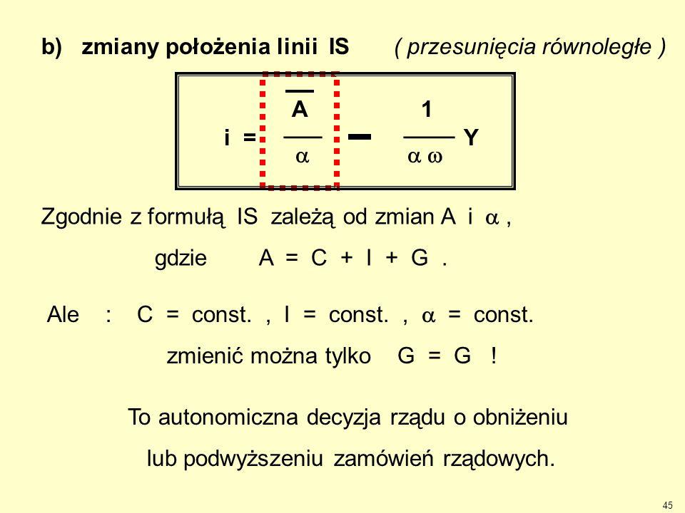 b) zmiany położenia linii IS To autonomiczna decyzja rządu o obniżeniu lub podwyższeniu zamówień rządowych. Zgodnie z formułą IS zależą od zmian A i 