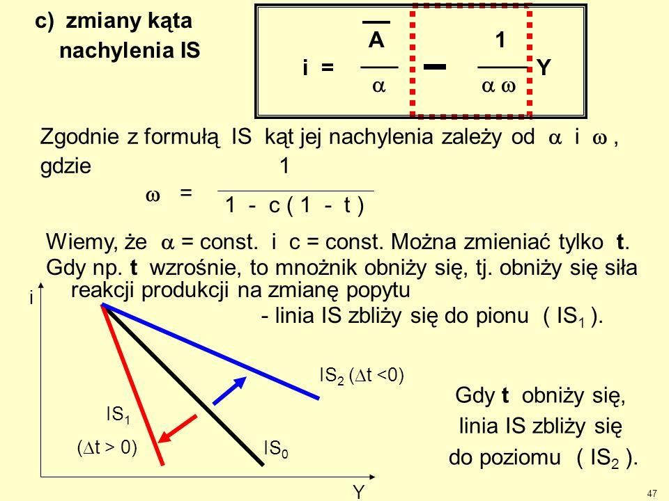 47 c) zmiany kąta nachylenia IS Zgodnie z formułą IS kąt jej nachylenia zależy od  i , gdzie 1 1 - c ( 1 - t ) =  i = Y A 1 ___ ____   Wiemy,