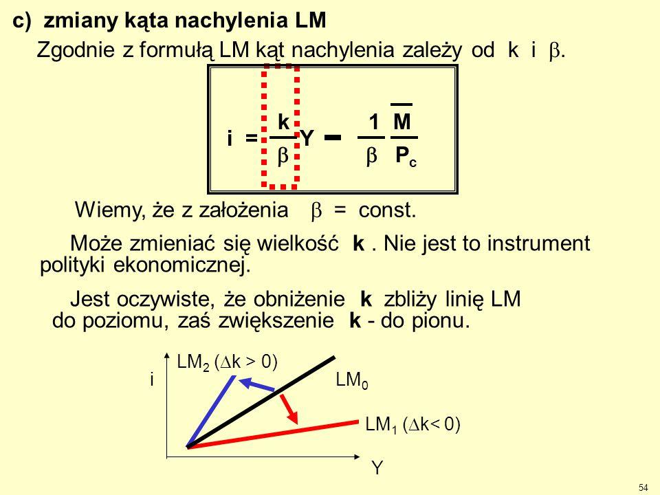 54 c) zmiany kąta nachylenia LM Zgodnie z formułą LM kąt nachylenia zależy od k i . Może zmieniać się wielkość k. Nie jest to instrument polityki eko
