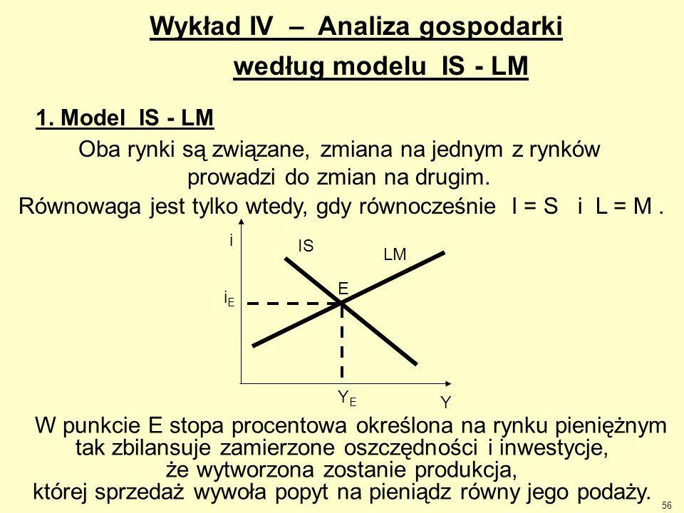56 1. Model IS - LM Oba rynki są związane, zmiana na jednym z rynków prowadzi do zmian na drugim. Równowaga jest tylko wtedy, gdy równocześnie I = S i