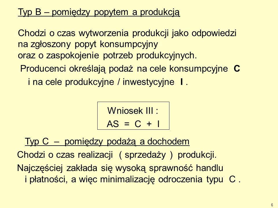 7 Z dotychczasowych wniosków : I.AD = AS = Y II. KY = C + S III.
