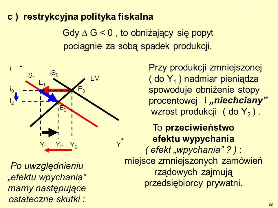 c ) restrykcyjna polityka fiskalna Gdy  G < 0, to obniżający się popyt pociągnie za sobą spadek produkcji. n MakroEG Y2Y2 Y1Y1 i2i2 IS 1 Przy produk