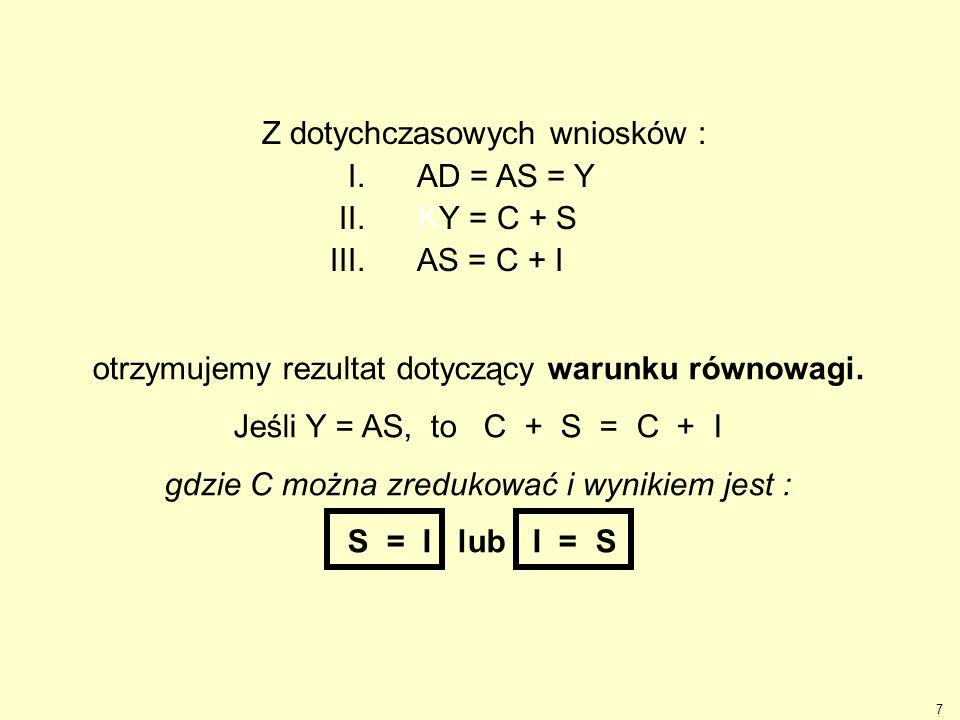 7 Z dotychczasowych wniosków : I. AD = AS = Y II. KY = C + S III. AS = C + I otrzymujemy rezultat dotyczący warunku równowagi. Jeśli Y = AS, to C + S