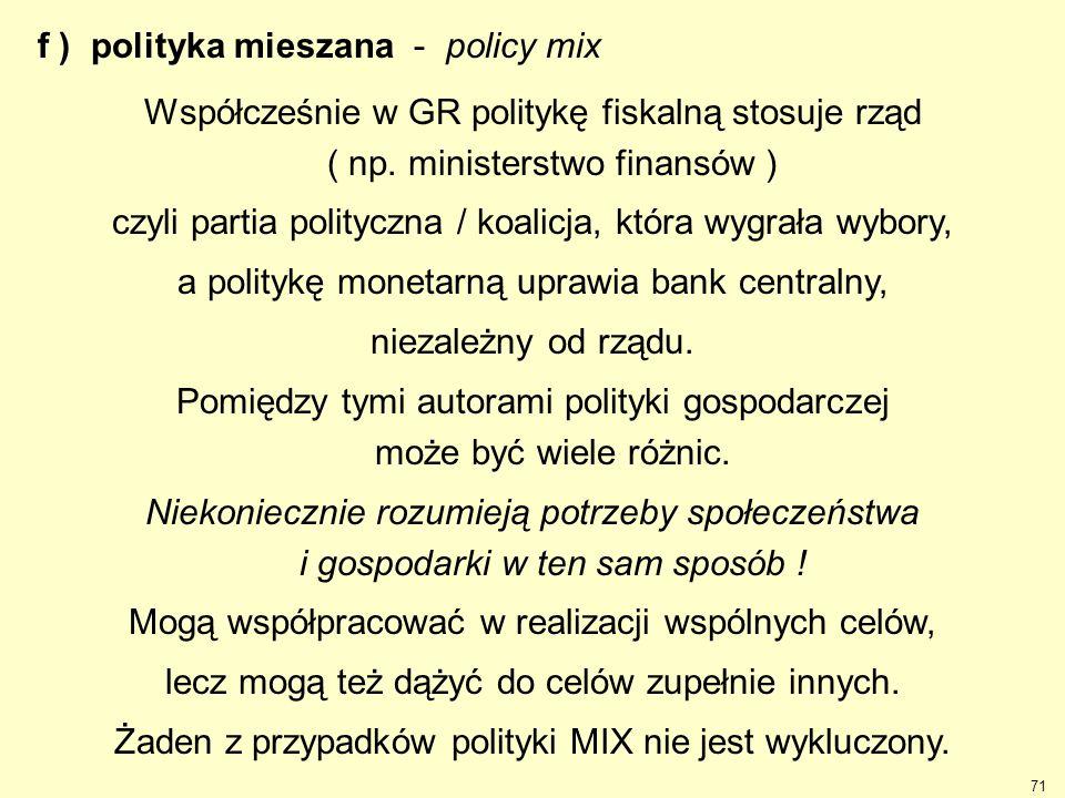 71 Współcześnie w GR politykę fiskalną stosuje rząd ( np. ministerstwo finansów ) czyli partia polityczna / koalicja, która wygrała wybory, a politykę