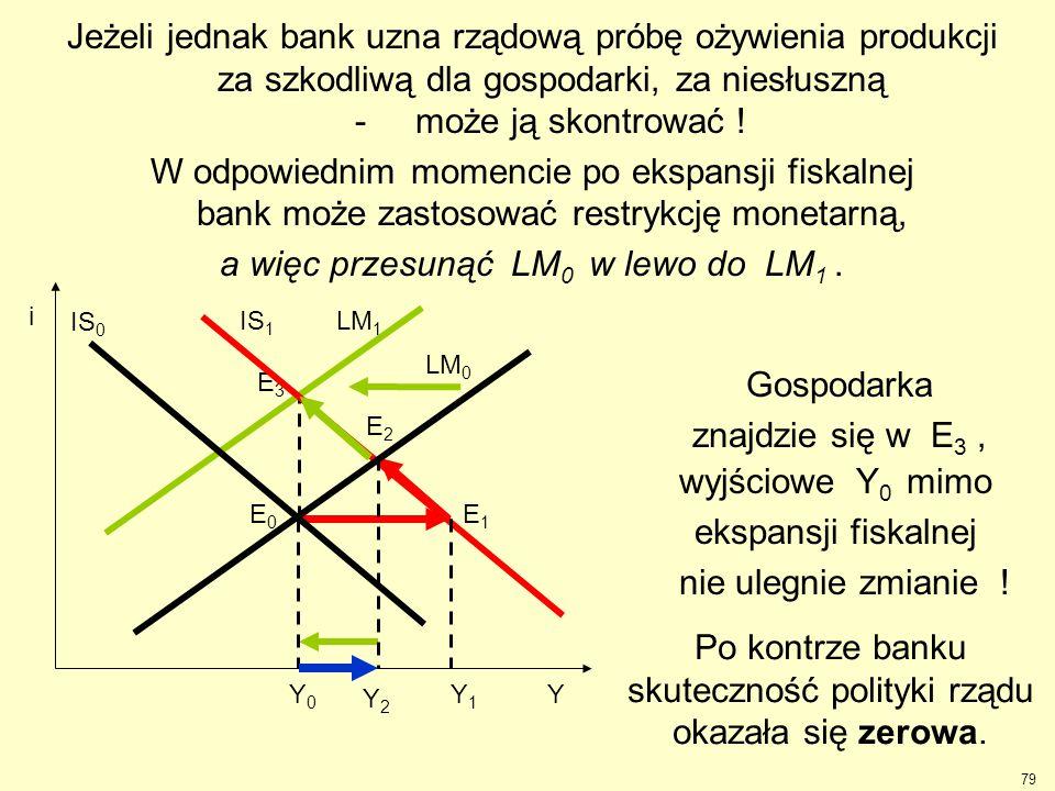 Jeżeli jednak bank uzna rządową próbę ożywienia produkcji za szkodliwą dla gospodarki, za niesłuszną - może ją skontrować ! W odpowiednim momencie po