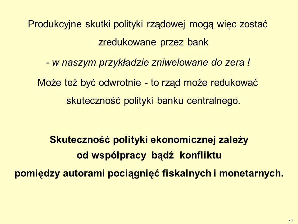 80 Produkcyjne skutki polityki rządowej mogą więc zostać zredukowane przez bank - w naszym przykładzie zniwelowane do zera ! Może też być odwrotnie -