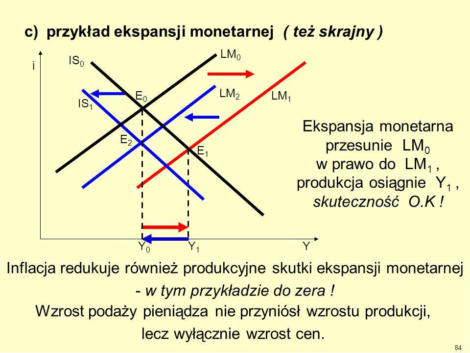 c) przykład ekspansji monetarnej ( też skrajny ) Ekspansja monetarna przesunie LM 0 w prawo do LM 1, produkcja osiągnie Y 1, skuteczność O.K ! LM 1 E1