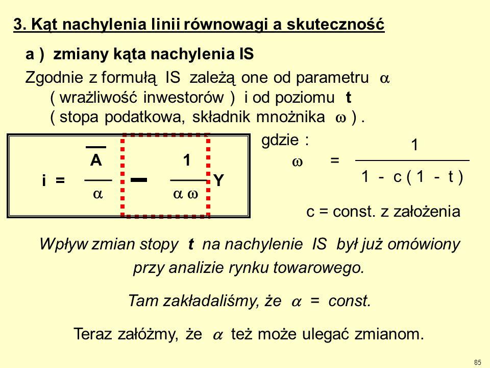 85 a ) zmiany kąta nachylenia IS Zgodnie z formułą IS zależą one od parametru  ( wrażliwość inwestorów ) i od poziomu t ( stopa podatkowa, składnik m