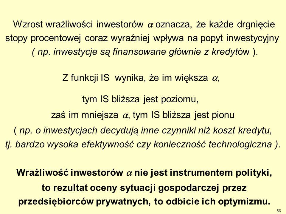 86 Z funkcji IS wynika, że im większa , zaś im mniejsza , tym IS bliższa jest pionu ( np. o inwestycjach decydują inne czynniki niż koszt kredytu, t