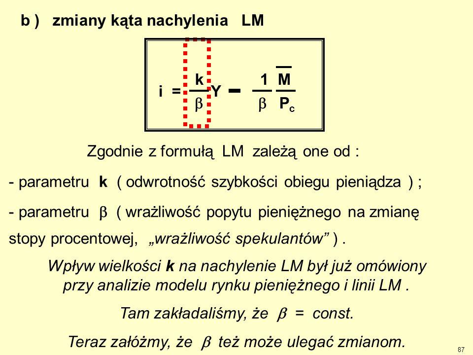 87 b ) zmiany kąta nachylenia LM Zgodnie z formułą LM zależą one od : - parametru k ( odwrotność szybkości obiegu pieniądza ) ; - parametru  ( wrażli