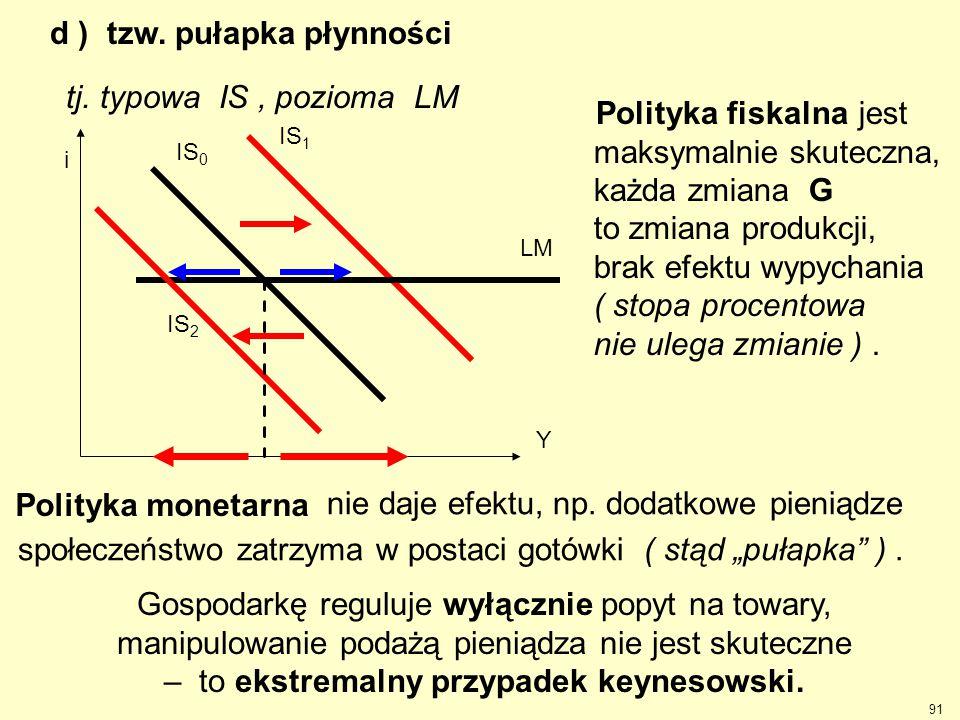 d ) tzw. pułapka płynności IS 1 i IS 0 LM Y jest maksymalnie skuteczna, każda zmiana G to zmiana produkcji, brak efektu wypychania ( stopa procentowa