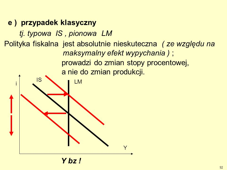 e ) przypadek klasyczny tj. typowa IS, pionowa LM LM Y IS i prowadzi do zmian stopy procentowej, a nie do zmian produkcji. Polityka fiskalnajest absol