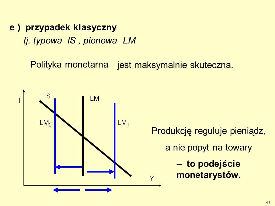 e ) przypadek klasyczny tj. typowa IS, pionowa LM LM Y IS i jest maksymalnie skuteczna. Produkcję reguluje pieniądz, a nie popyt na towary – to podejś
