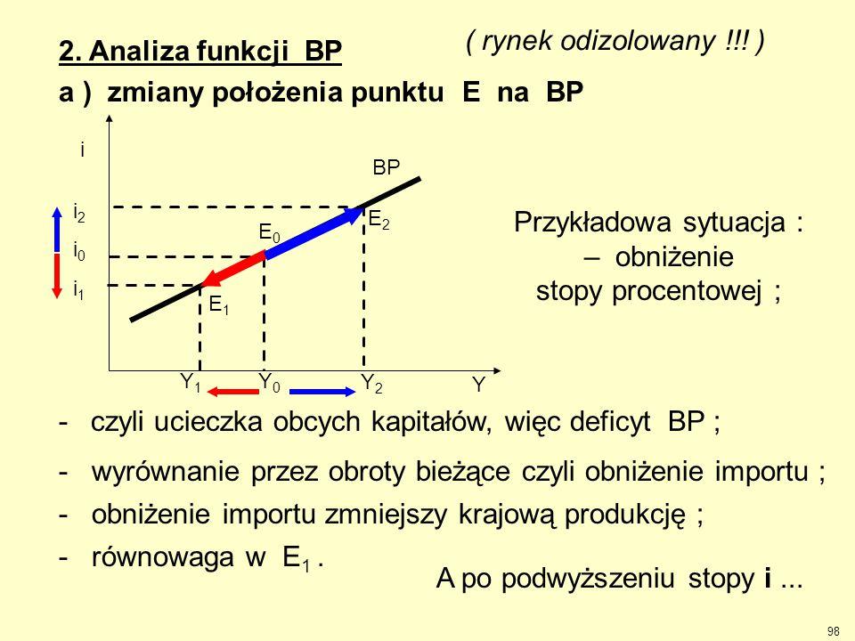 2. Analiza funkcji BP a ) zmiany położenia punktu E na BP ( rynek odizolowany !!! ) i i0i0 E0E0 Y0Y0 BP Y E1E1 Y1Y1 i1i1 Przykładowa sytuacja : – obni