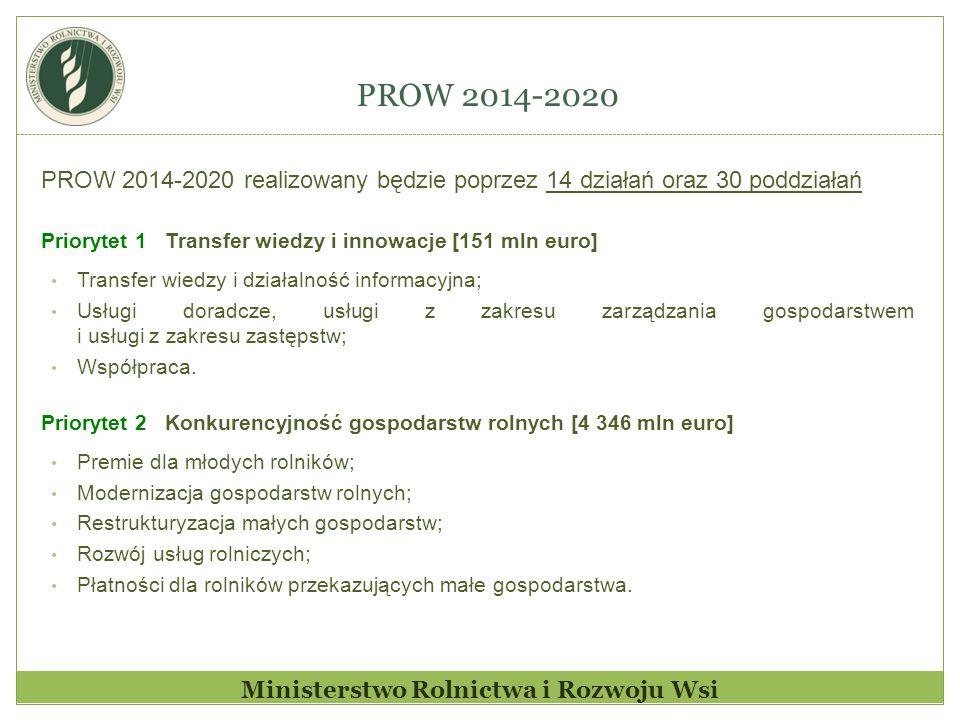 PROW 2014-2020 Ministerstwo Rolnictwa i Rozwoju Wsi PROW 2014-2020 realizowany będzie poprzez 14 działań oraz 30 poddziałań Priorytet 1 Transfer wiedzy i innowacje [151 mln euro] Transfer wiedzy i działalność informacyjna; Usługi doradcze, usługi z zakresu zarządzania gospodarstwem i usługi z zakresu zastępstw; Współpraca.