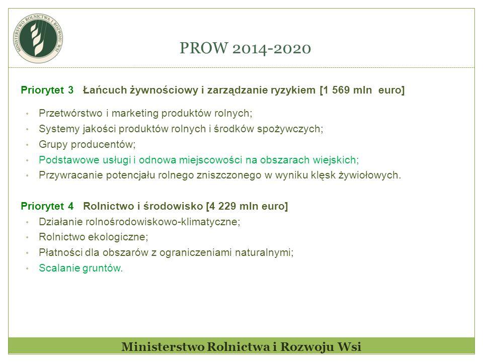 Ministerstwo Rolnictwa i Rozwoju Wsi Priorytet 3 Łańcuch żywnościowy i zarządzanie ryzykiem [1 569 mln euro] Przetwórstwo i marketing produktów rolnyc