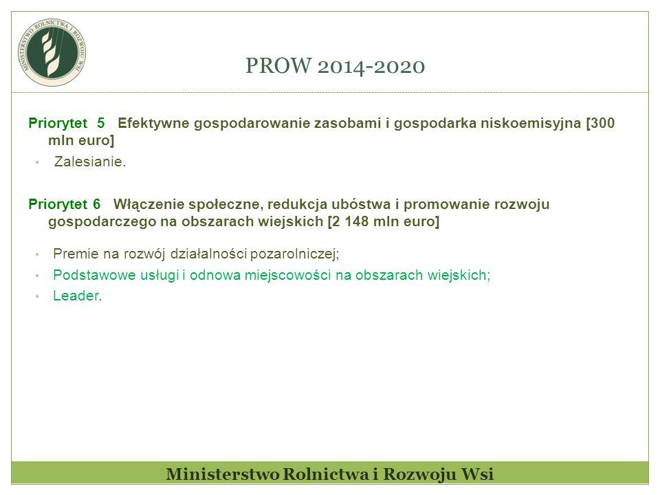 Ministerstwo Rolnictwa i Rozwoju Wsi Priorytet 5 Efektywne gospodarowanie zasobami i gospodarka niskoemisyjna [300 mln euro] Zalesianie. Priorytet 6 W
