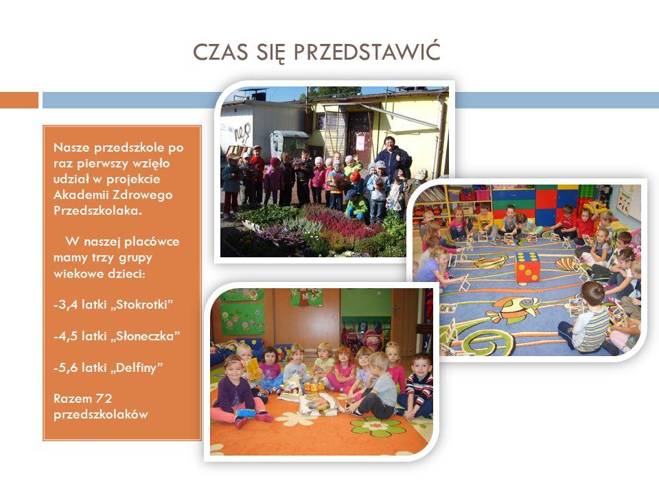 CZAS SIĘ PRZEDSTAWIĆ Nasze przedszkole po raz pierwszy wzięło udział w projekcie Akademii Zdrowego Przedszkolaka. W naszej placówce mamy trzy grupy wi