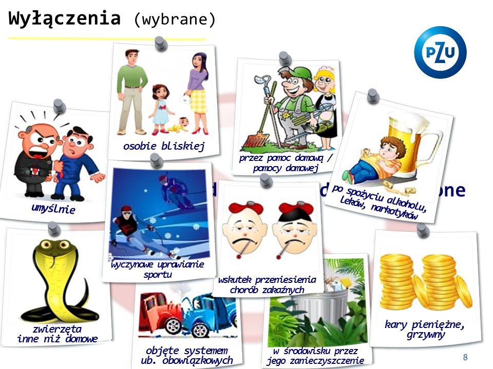 PZU nie odpowiada za szkody wyrządzone 8 Wyłączenia (wybrane) przez pomoc domową / pomocy domowej umyślnie w środowisku przez jego zanieczyszczenie zw