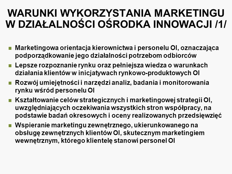 WARUNKI WYKORZYSTANIA MARKETINGU W DZIAŁALNOŚCI OŚRODKA INNOWACJI /1/ Marketingowa orientacja kierownictwa i personelu OI, oznaczająca podporządkowani