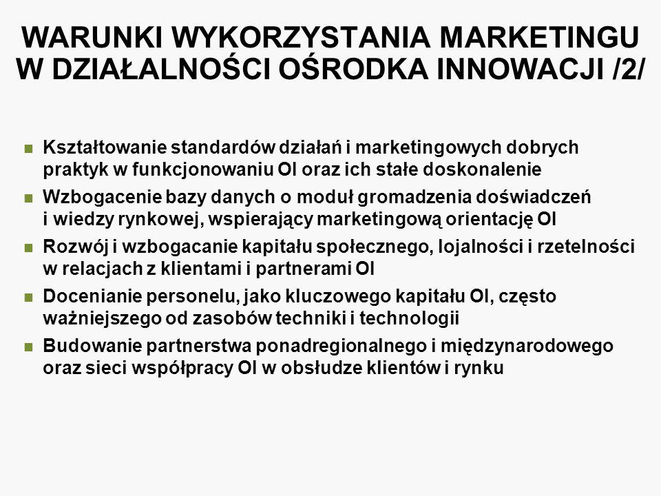 WARUNKI WYKORZYSTANIA MARKETINGU W DZIAŁALNOŚCI OŚRODKA INNOWACJI /2/ Kształtowanie standardów działań i marketingowych dobrych praktyk w funkcjonowan