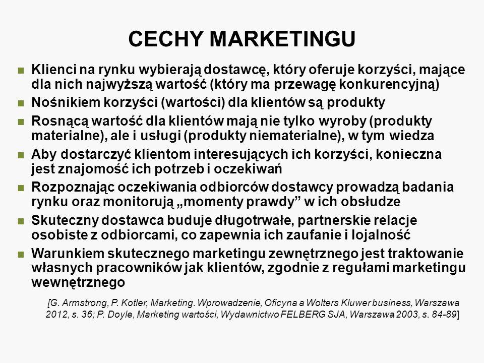 CECHY MARKETINGU Klienci na rynku wybierają dostawcę, który oferuje korzyści, mające dla nich najwyższą wartość (który ma przewagę konkurencyjną) Nośn