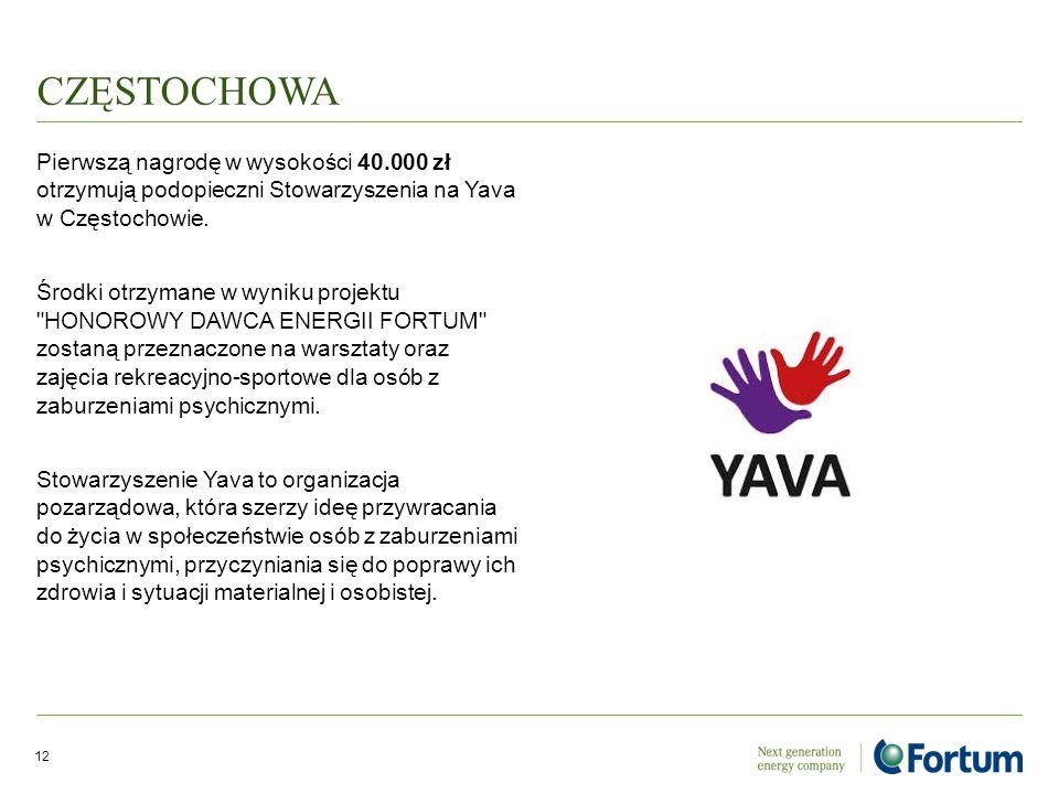 CZĘSTOCHOWA Pierwszą nagrodę w wysokości 40.000 zł otrzymują podopieczni Stowarzyszenia na Yava w Częstochowie. Środki otrzymane w wyniku projektu
