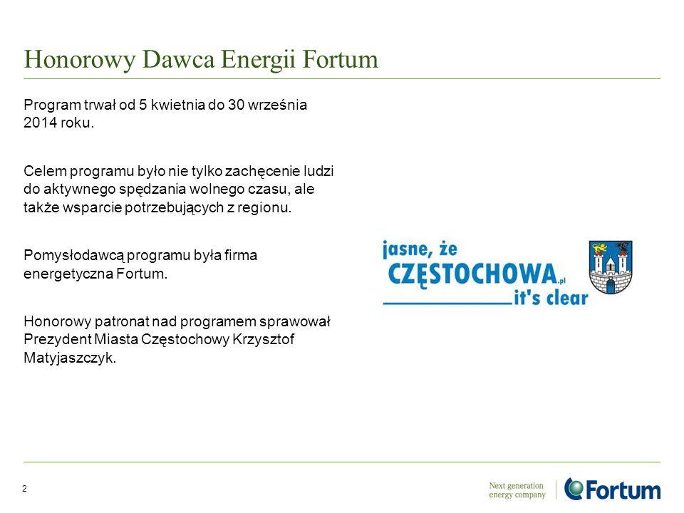 Honorowy Dawca Energii Fortum Program trwał od 5 kwietnia do 30 września 2014 roku. Celem programu było nie tylko zachęcenie ludzi do aktywnego spędza