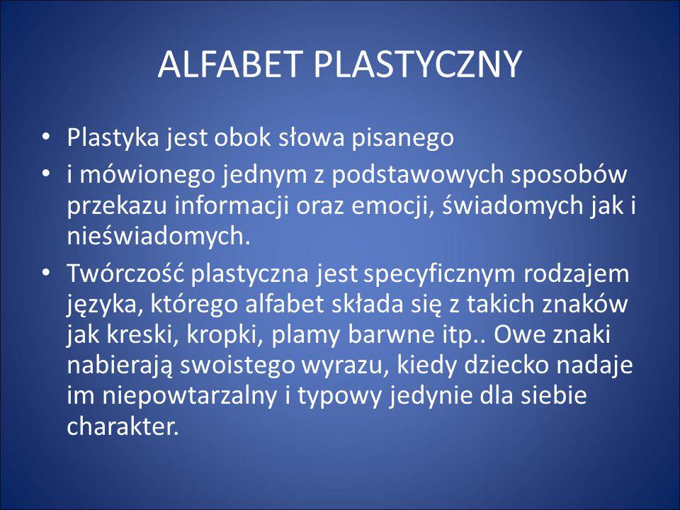 ALFABET PLASTYCZNY Plastyka jest obok słowa pisanego i mówionego jednym z podstawowych sposobów przekazu informacji oraz emocji, świadomych jak i nieś
